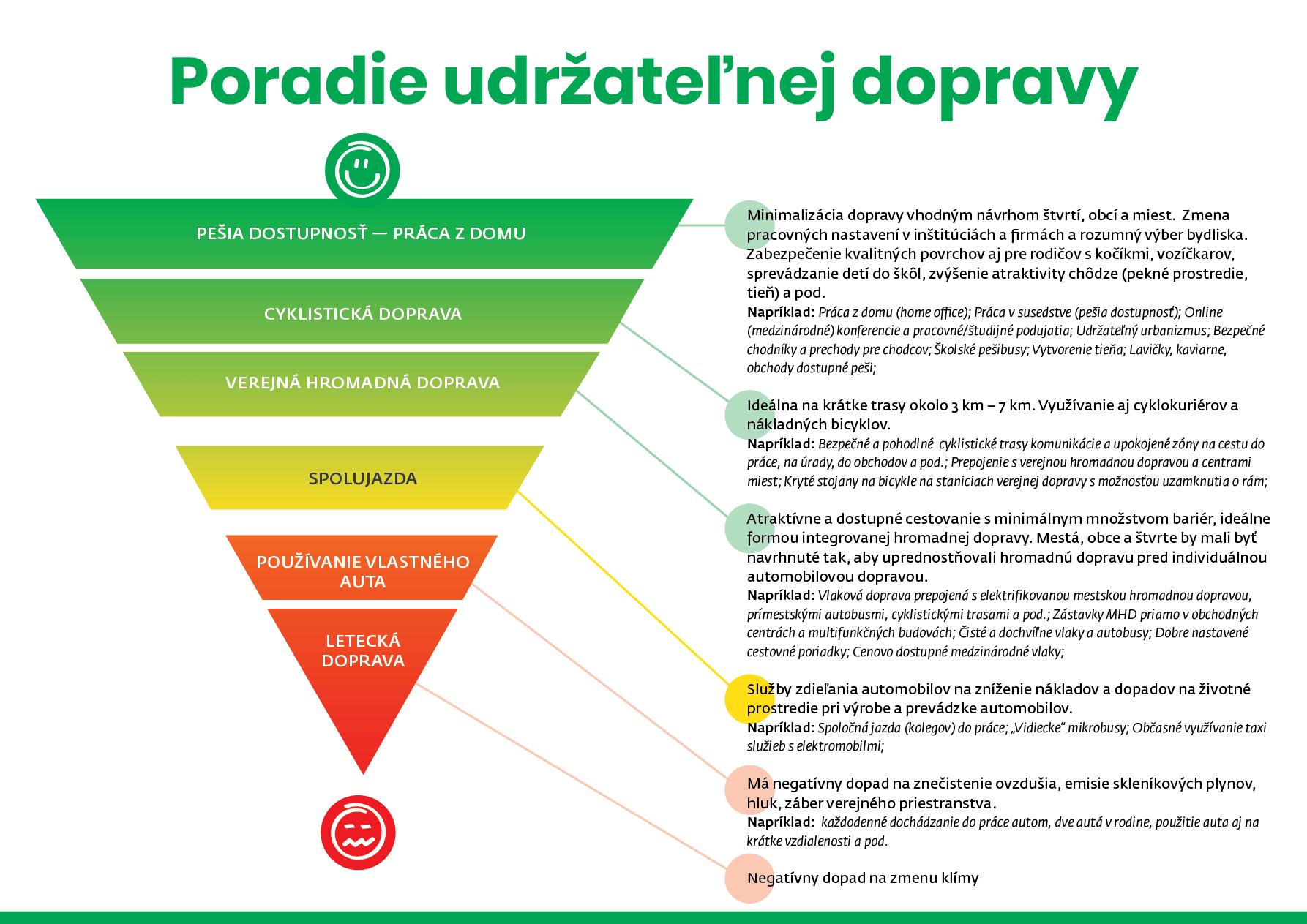 cepa-infografika-pyramida-04401.5x.png?ssl=1