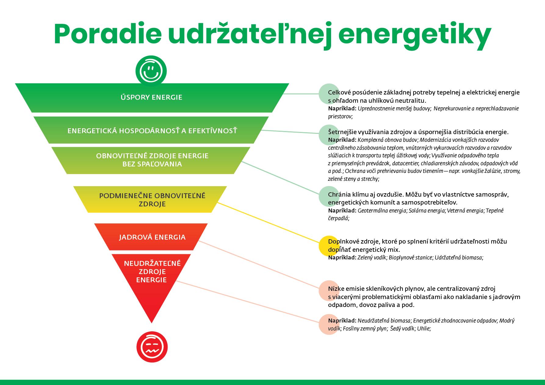 cepa-infografika-pyramida-05401.5x.png?ssl=1