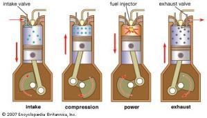 4 STROKE PETROL ENGINES