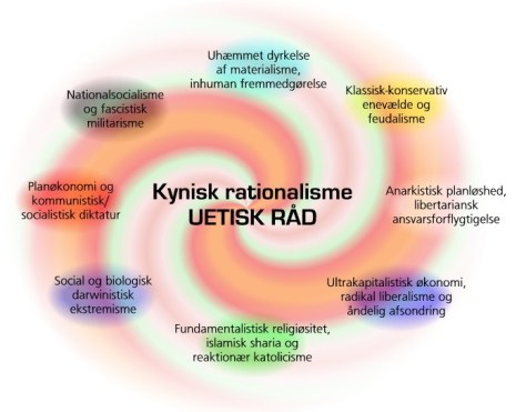 kynisk_rationalisme
