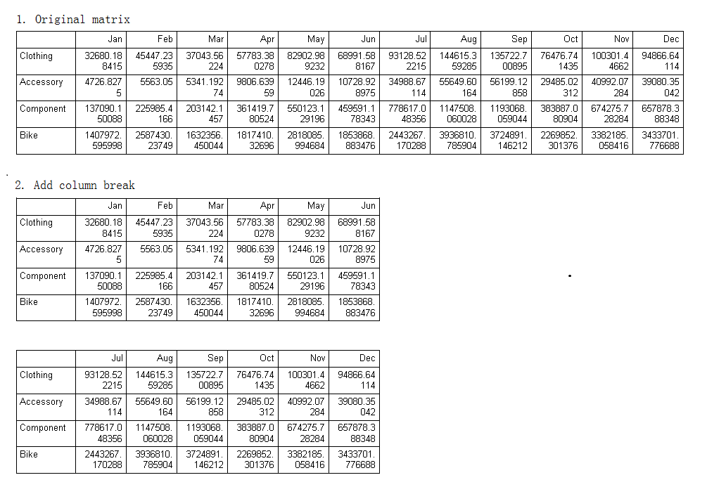 SSRS Report: Limit no of columns in SSRS matrix report