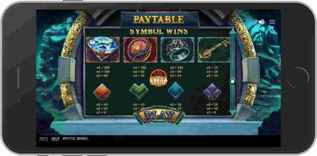 Mystic Wheel สัญลักษณ์แทนรางวัล