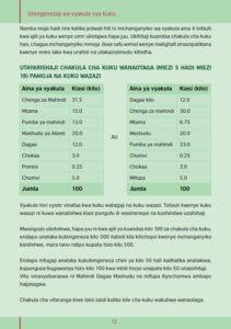 kutengeneza vyakula 012 211x300 - Utengenezaji wa vyakula vya kuku kuanzia vifaranga hadi wakubwa