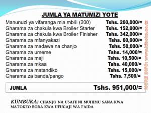 chicken management swahili 023 300x225 - Ufugaji wa kuku: Namna ya kuanza na mchanganuo wa mapato na matumizi