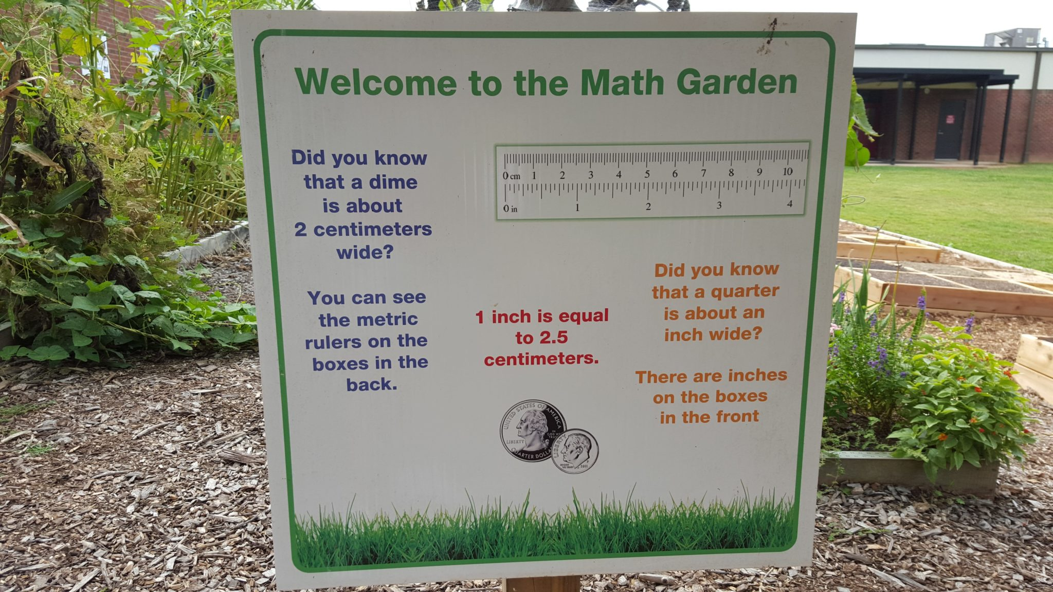 Using Signs in Your Georgia Community and School Garden – Garden Plant Signs