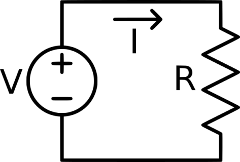 A simple circuit showing voltage source, current and resistor