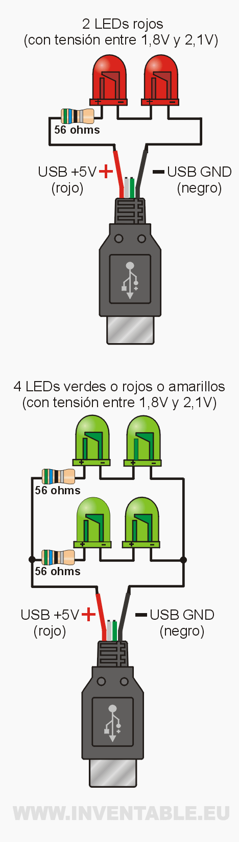 LEDs to USB: all examples