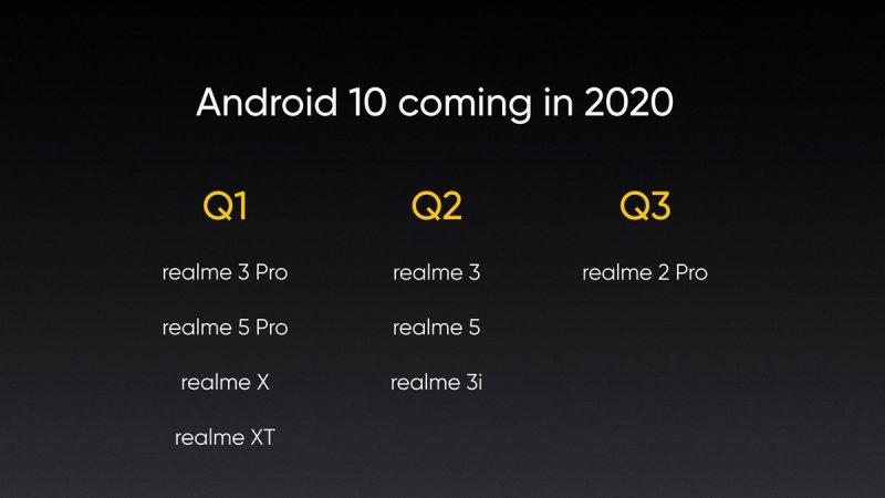 Calendrier 1er Trimestre 2020.Calendrier Du Deploiement D Android 10 Pour Les Smartphones