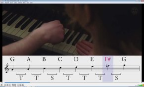 G major includes F#