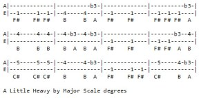 37 A Little Heavy by major scale degrees