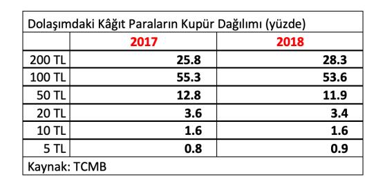 Ekran Resmi 2019-01-06 21.09.43