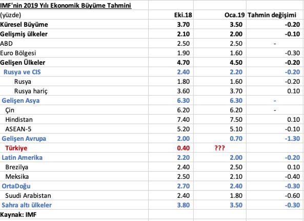 Ekran Resmi 2019-01-23 13.46.23