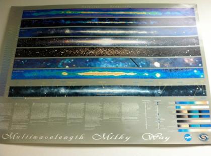 AstronomyLibTour4