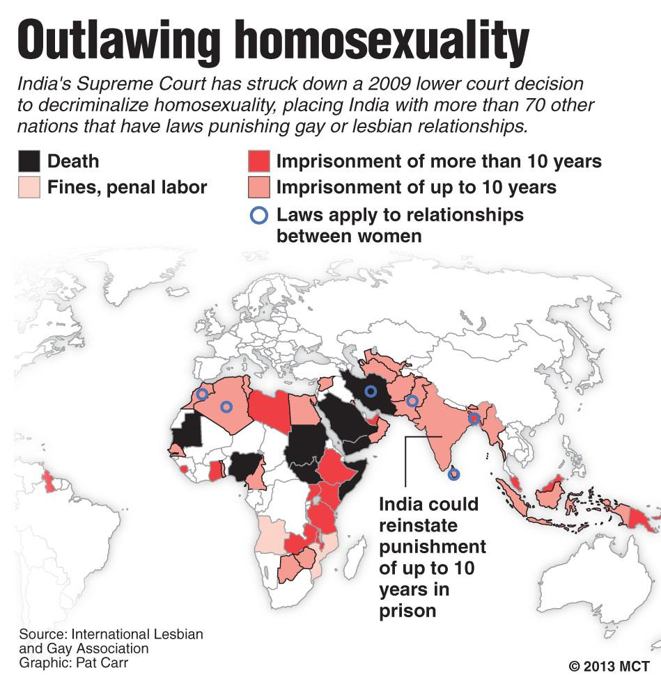 Outlawing homosexuality in India
