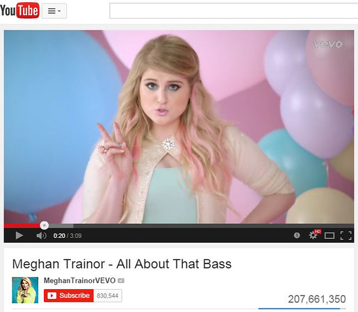 """Not """"All About That Bass"""""""