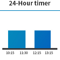 24-Hour timer