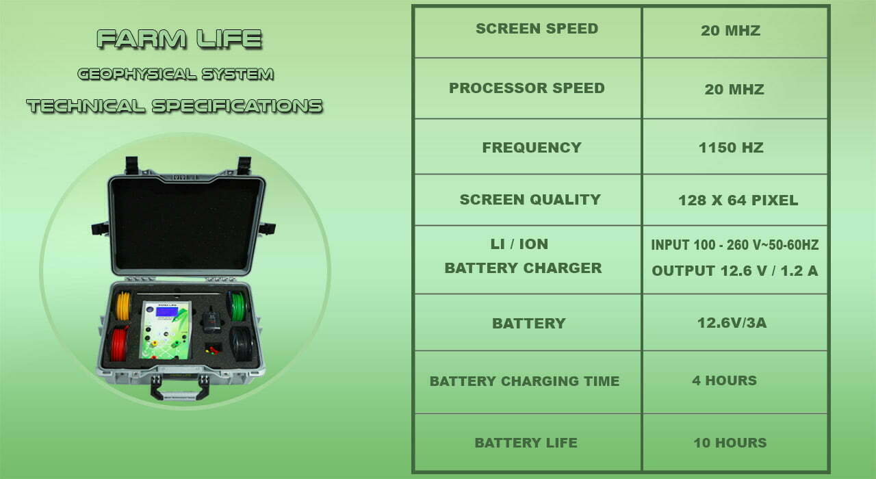 Technical specifications for Farm Life Device