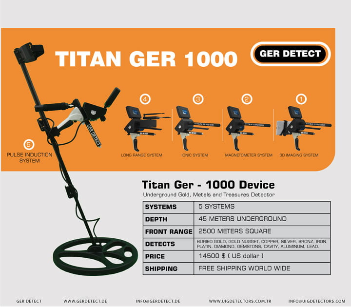 titan-ger-1000-device-five-systems-en