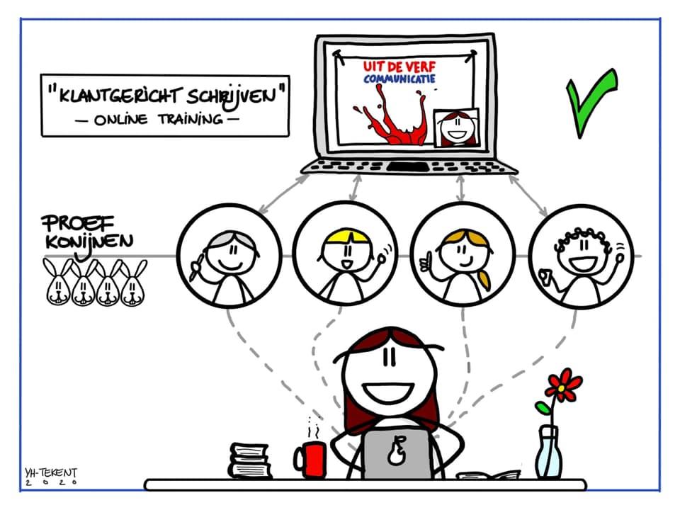 online schrijftraining