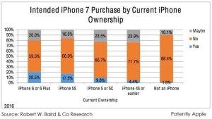 iphone-7-prijs-kopen