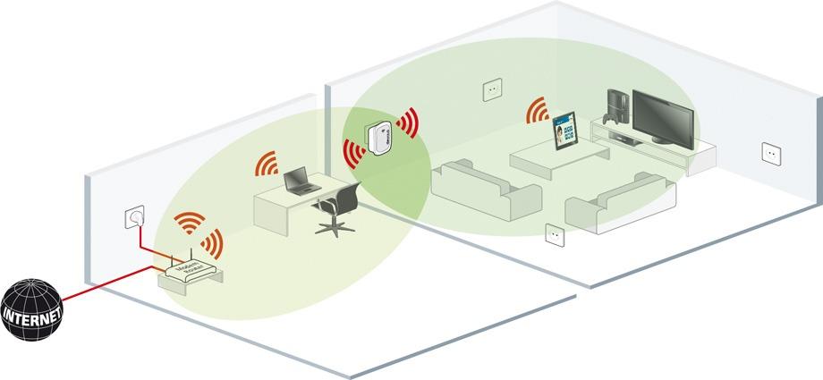 Nooit meer een zwak WiFi-signaal met deze tips