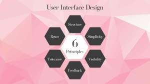 Read more about the article 6 Principles of User Interface Design