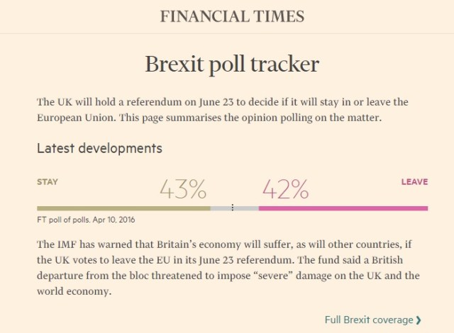 The-Brexit-Impact-on-the-Sterling-Euro-Exchange-Rate-2016-Infographic-Brexit-Poll-Tracker-from-the-Financial-Times