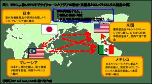 注目のメキシコとコロンビア 日系企業に商機!!