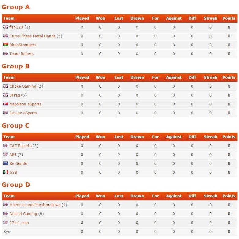 epic.FIFTEEN groups