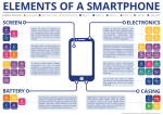 Chemical-Elements-Smartphone