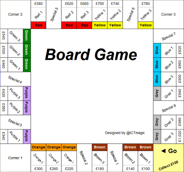 Board Game by @ICTmagic - @UKEdResources
