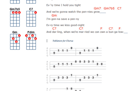 uke chords for songs » Full HD Pictures [4K Ultra] | Full Wallpapers