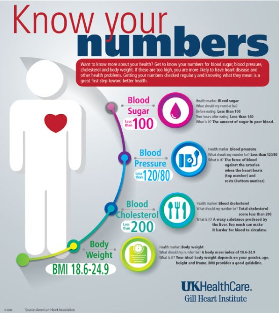 Image result for know your numbers