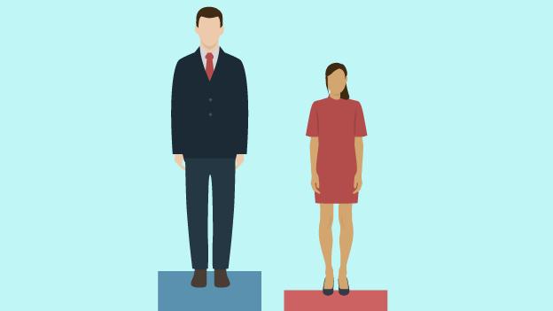 Гендерна нерівність