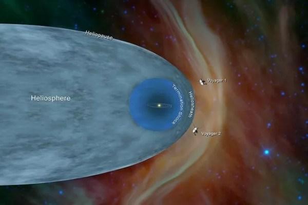 Voyager-2 подтвердил гипотезу ученых о густоте ...