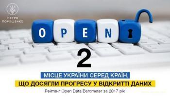 Україна - серед лідерів у рейтингу відкритості даних