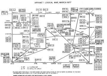 univ-history-internet-arpanet-logical-map