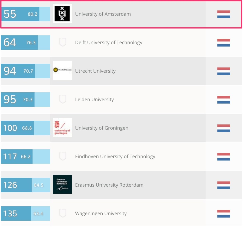 QS_World_University_Rankings®_2015_16___Top_Universities
