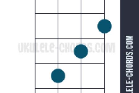 Four Basic Ukulele Chords Path Decorations Pictures Full Path