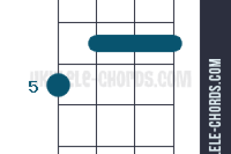 Dsus4 Chord Guitar Finger Position Image collections - guitar chords ...