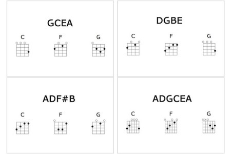 half the world away chords » Path Decorations Pictures | Full Path ...