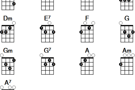 f m guitar chord easy » Full HD Pictures [4K Ultra] | Full Wallpapers