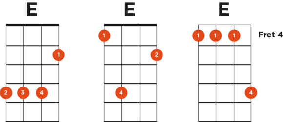 E Chord on Ukulele - Learn How To Play It | Ukulele Go