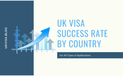 UK Visa Success and Rejection Rate by Country 2019