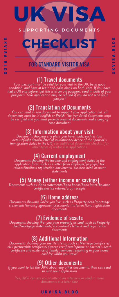 uk visa supporting documents checklists
