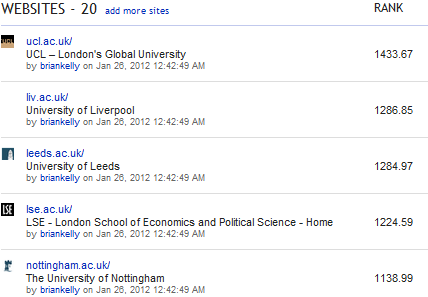 An SEO Analysis of UK University Web Sites (3/4)