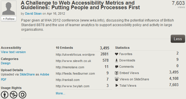 Understanding the Limits of Altmetrics: Slideshare Statistics (3/5)