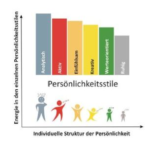 size_profile