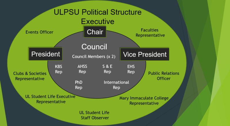 political PSU