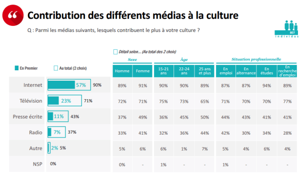 media_les-plus-importants